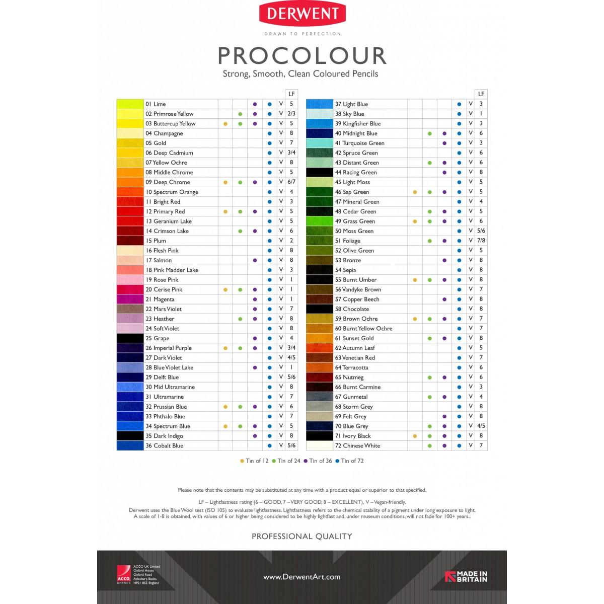 DerwentProcolourfarveblyanter72stk-01